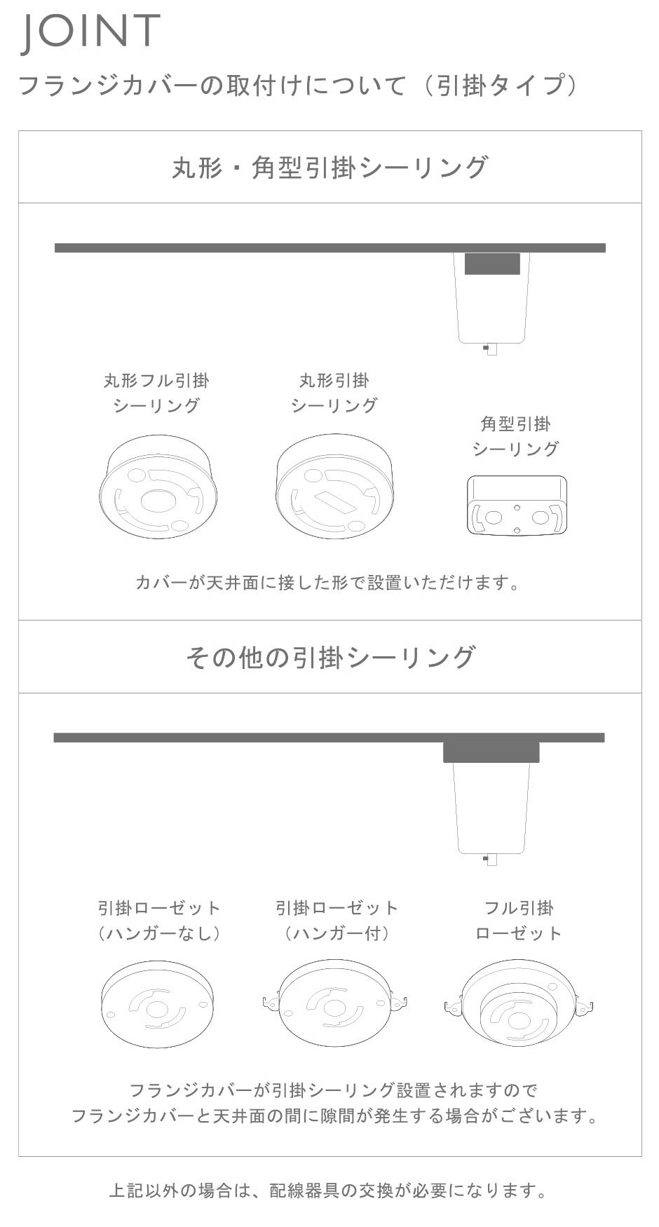 図1:Joint フランジカバーの取付けについて